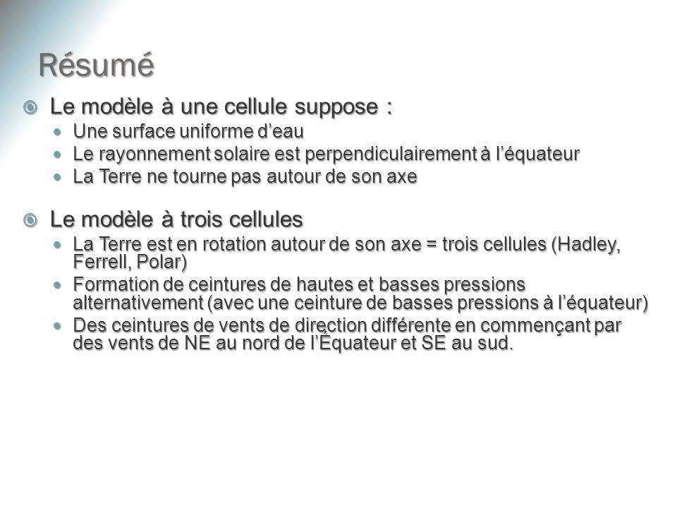 Résumé Le modèle à une cellule suppose : Le modèle à une cellule suppose : Une surface uniforme deau Une surface uniforme deau Le rayonnement solaire