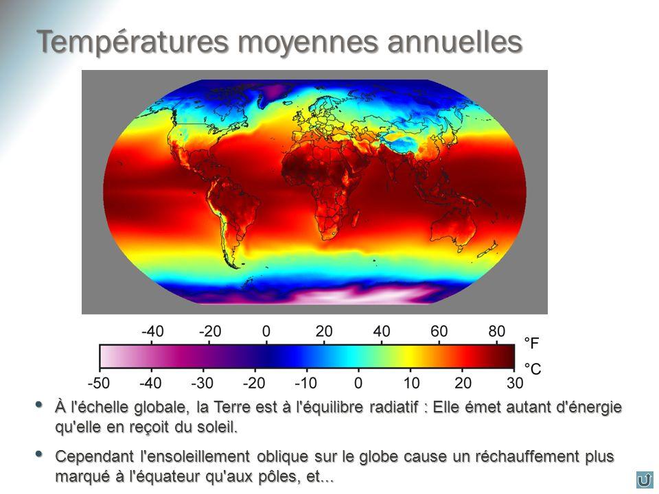 À l'échelle globale, la Terre est à l'équilibre radiatif : Elle émet autant d'énergie qu'elle en reçoit du soleil. À l'échelle globale, la Terre est à