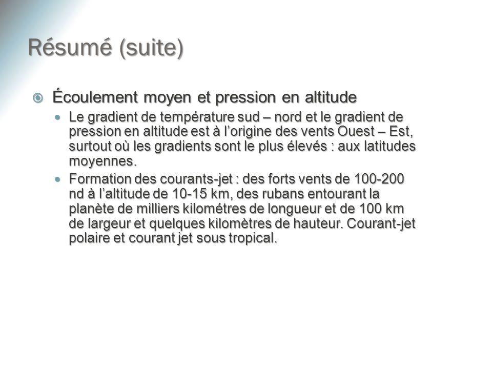Résumé (suite) Écoulement moyen et pression en altitude Écoulement moyen et pression en altitude Le gradient de température sud – nord et le gradient