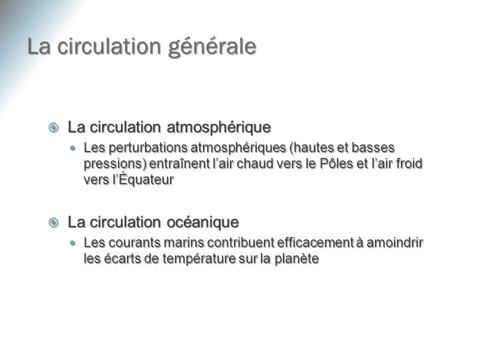 La circulation générale La circulation atmosphérique La circulation atmosphérique Les perturbations atmosphériques (hautes et basses pressions) entraî