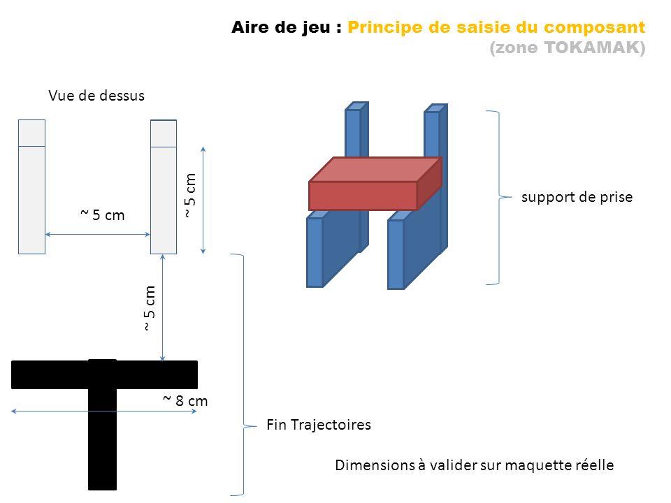 ~ 5 cm ~ 10 cm support de prise Altitude ~18 cm Du sol ~ 20 cm Dimensions à valider sur maquette réelle Aire de jeu : Principe de saisie du composant (zone TOKAMAK)