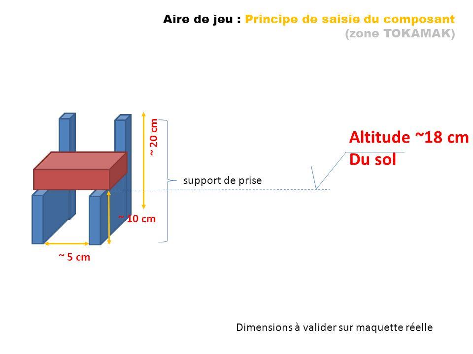 ~ 5 cm ~ 10 cm support de prise Altitude ~18 cm Du sol ~ 20 cm Dimensions à valider sur maquette réelle Aire de jeu : Principe de saisie du composant