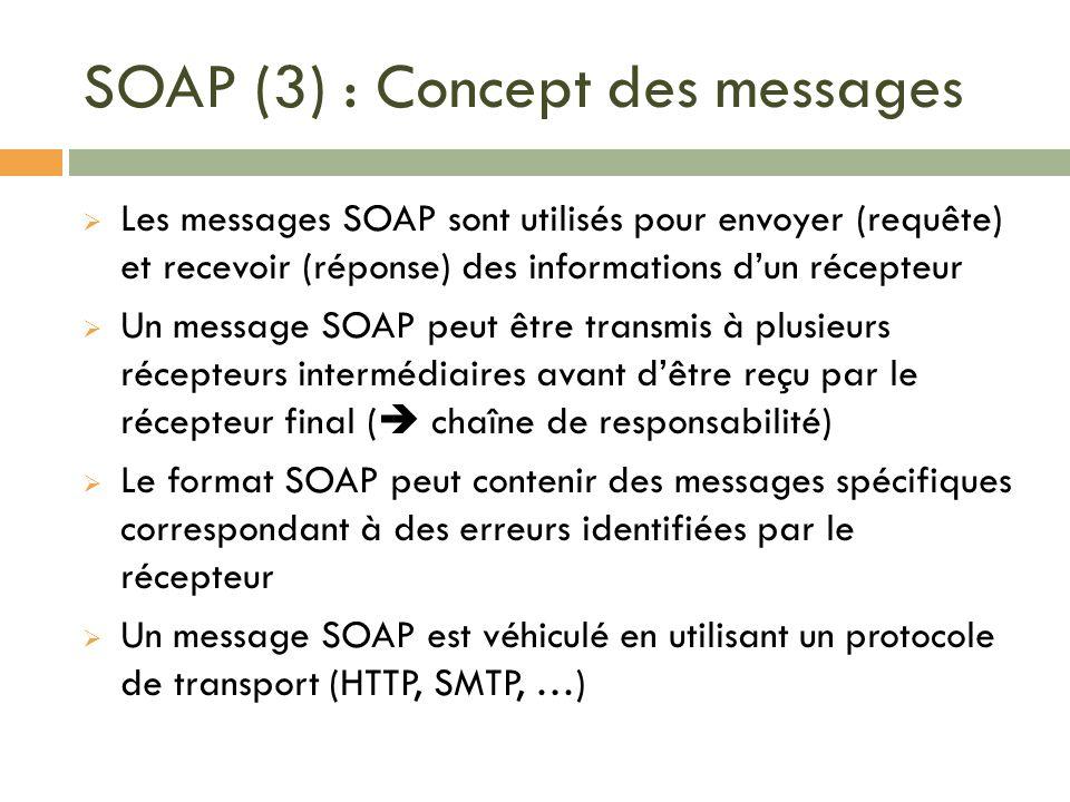 SOAP (3) : Concept des messages Les messages SOAP sont utilisés pour envoyer (requête) et recevoir (réponse) des informations dun récepteur Un message