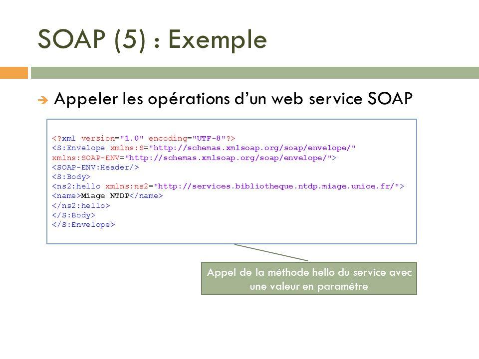 SOAP (5) : Exemple Appeler les opérations dun web service SOAP Miage NTDP Appel de la méthode hello du service avec une valeur en paramètre