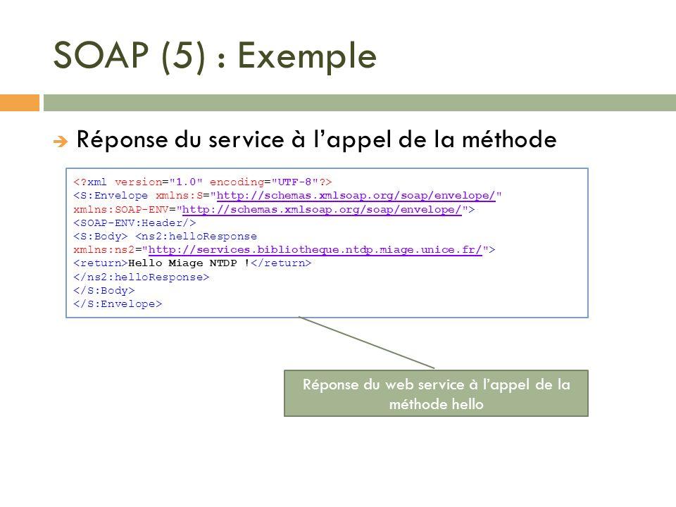 SOAP (5) : Exemple Réponse du service à lappel de la méthode Hello Miage NTDP ! Réponse du web service à lappel de la méthode hello