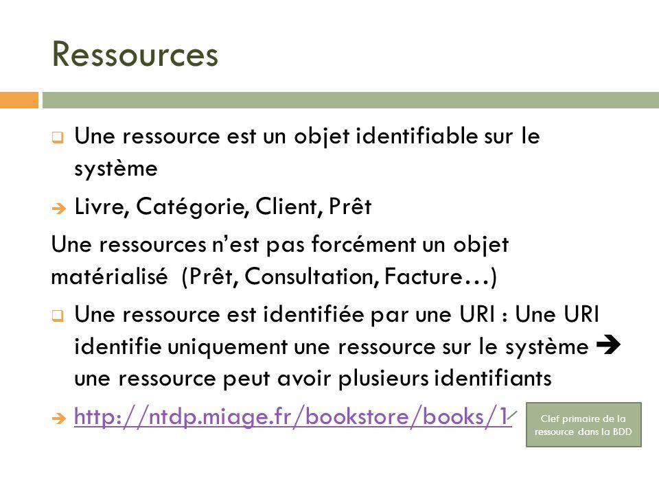 Ressources Une ressource est un objet identifiable sur le système Livre, Catégorie, Client, Prêt Une ressources nest pas forcément un objet matérialis