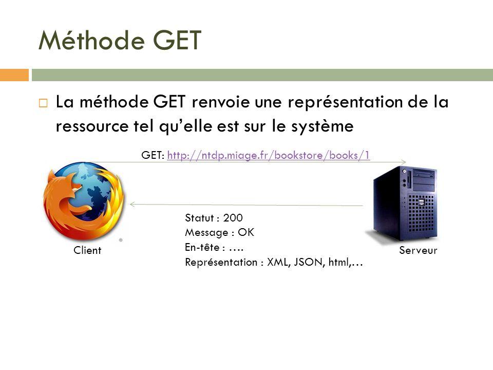Méthode GET La méthode GET renvoie une représentation de la ressource tel quelle est sur le système ClientServeur GET: http://ntdp.miage.fr/bookstore/