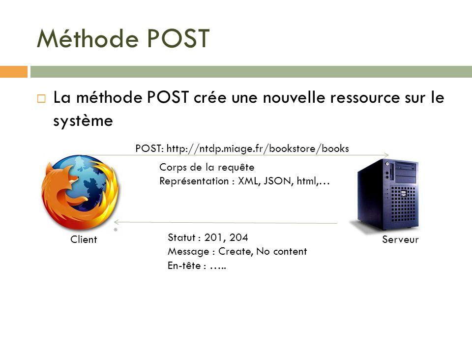 Méthode POST La méthode POST crée une nouvelle ressource sur le système ClientServeur POST: http://ntdp.miage.fr/bookstore/books Corps de la requête R