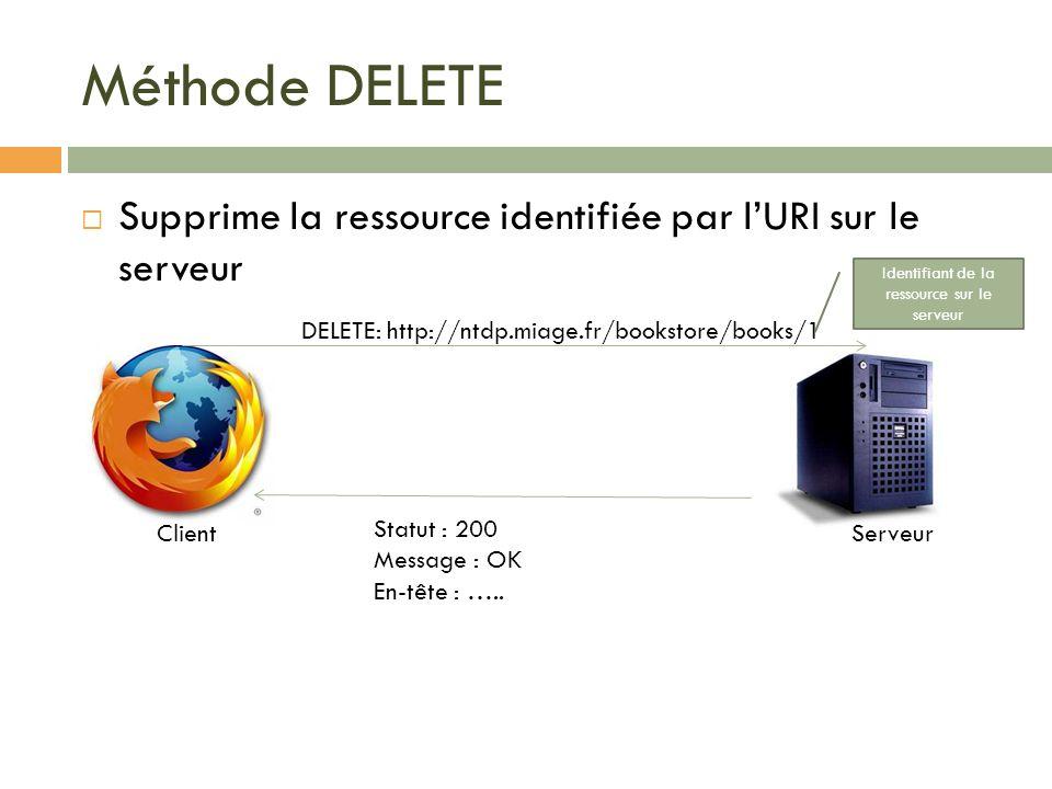 Méthode DELETE Supprime la ressource identifiée par lURI sur le serveur ClientServeur DELETE: http://ntdp.miage.fr/bookstore/books/1 Statut : 200 Mess