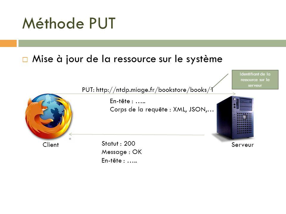 Méthode PUT Mise à jour de la ressource sur le système ClientServeur PUT: http://ntdp.miage.fr/bookstore/books/1 Statut : 200 Message : OK En-tête : …