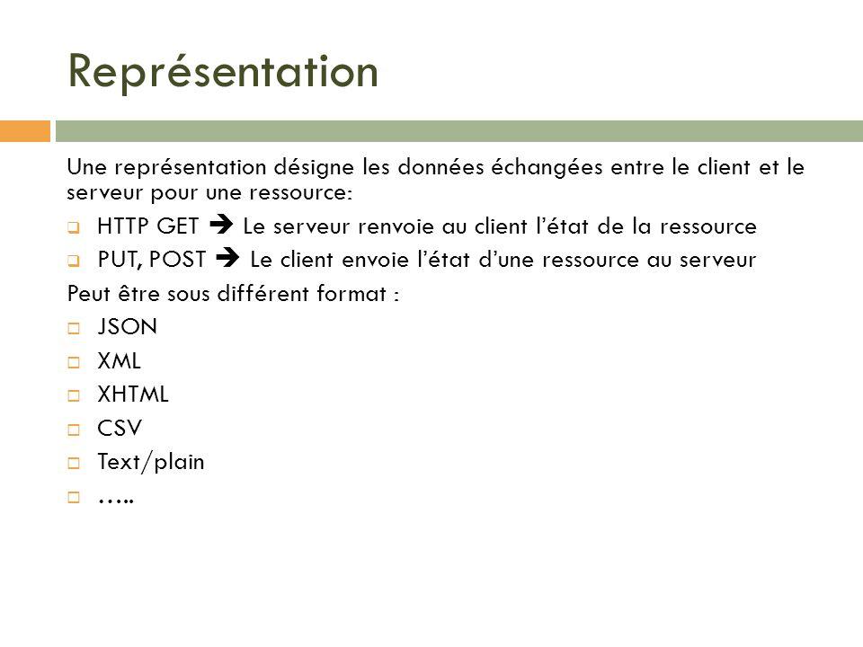 Représentation Une représentation désigne les données échangées entre le client et le serveur pour une ressource: HTTP GET Le serveur renvoie au clien