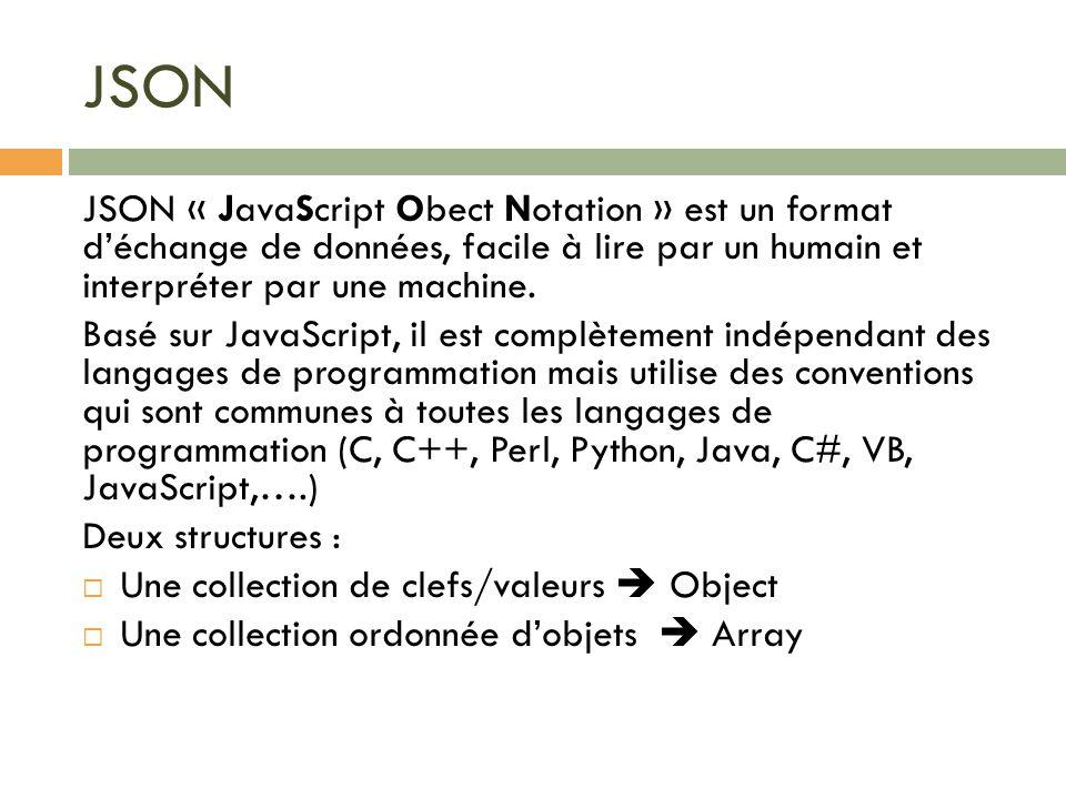 JSON JSON « JavaScript Obect Notation » est un format déchange de données, facile à lire par un humain et interpréter par une machine. Basé sur JavaSc