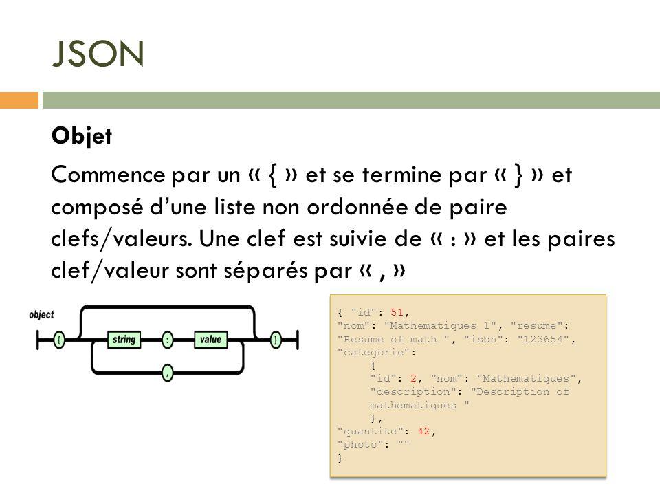 JSON Objet Commence par un « { » et se termine par « } » et composé dune liste non ordonnée de paire clefs/valeurs. Une clef est suivie de « : » et le