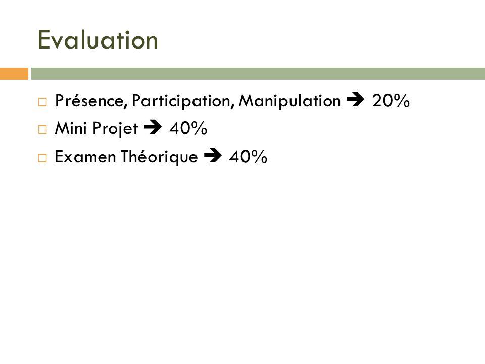 Evaluation Présence, Participation, Manipulation 20% Mini Projet 40% Examen Théorique 40%