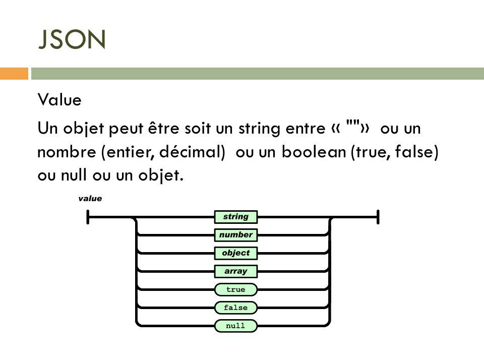 JSON Value Un objet peut être soit un string entre «