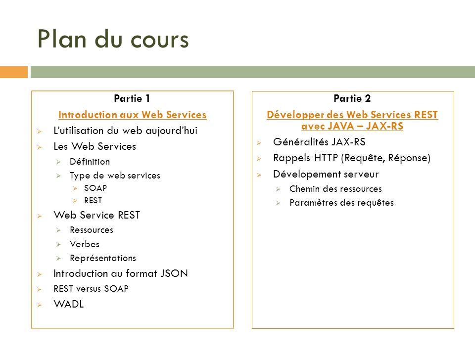 Plan du cours Partie 1 Introduction aux Web Services Lutilisation du web aujourdhui Les Web Services Définition Type de web services SOAP REST Web Ser