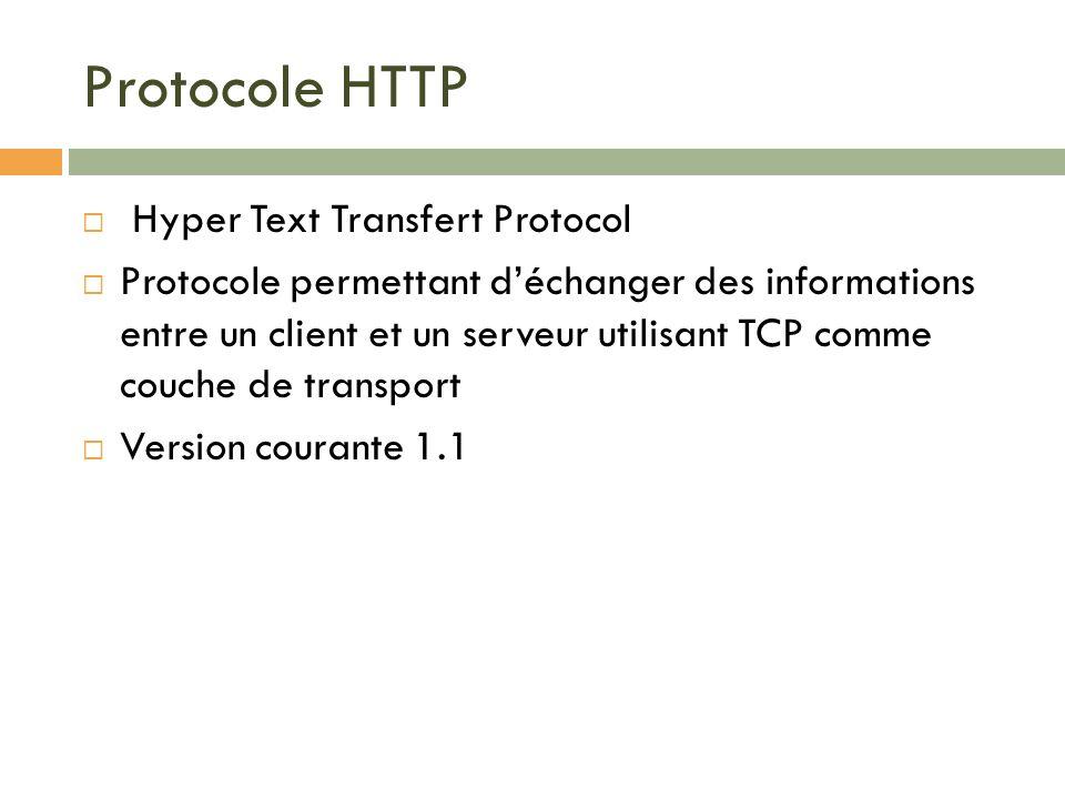 Protocole HTTP Hyper Text Transfert Protocol Protocole permettant déchanger des informations entre un client et un serveur utilisant TCP comme couche