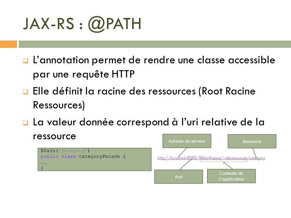 JAX-RS : @PATH Lannotation permet de rendre une classe accessible par une requête HTTP Elle définit la racine des ressources (Root Racine Ressources)