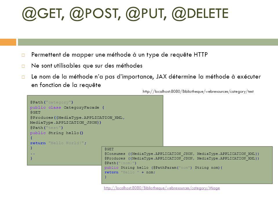 @GET, @POST, @PUT, @DELETE Permettent de mapper une méthode à un type de requête HTTP Ne sont utilisables que sur des méthodes Le nom de la méthode na