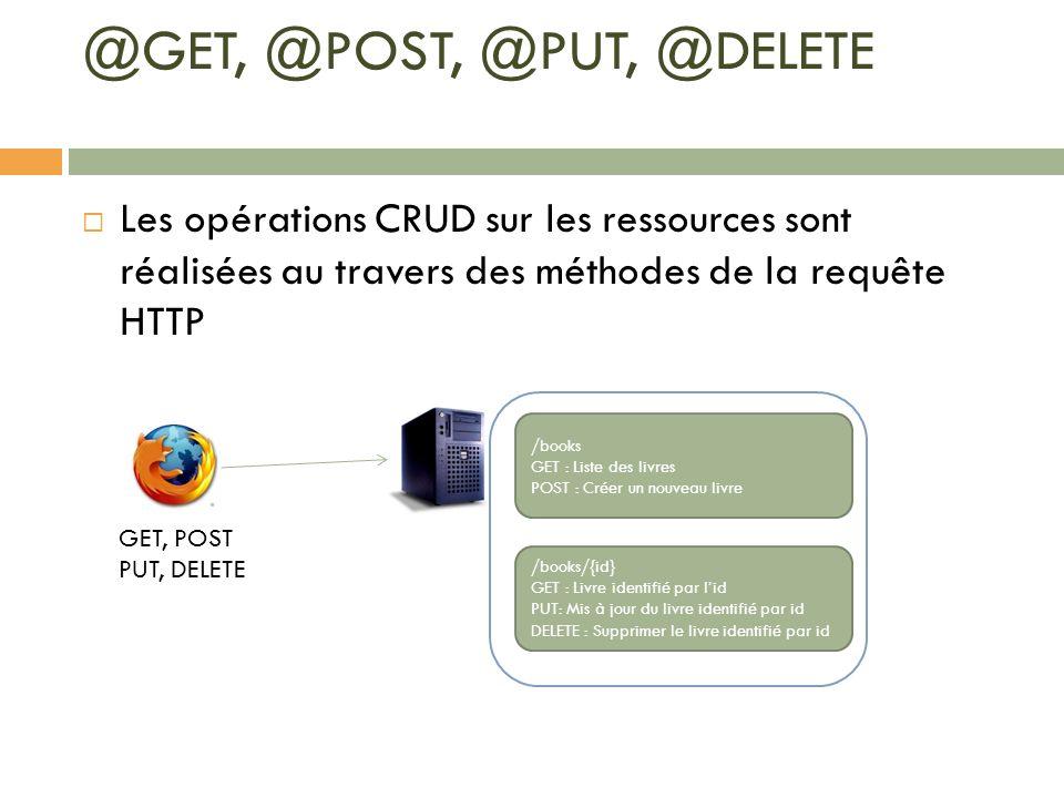 @GET, @POST, @PUT, @DELETE Les opérations CRUD sur les ressources sont réalisées au travers des méthodes de la requête HTTP GET, POST PUT, DELETE /boo