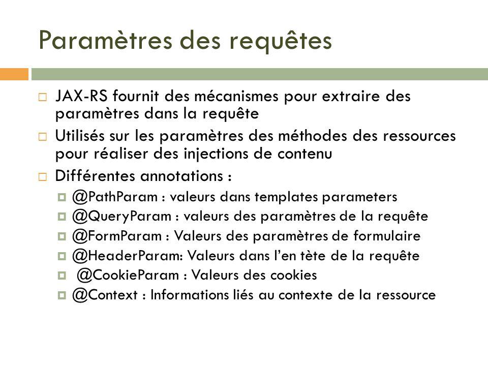 Paramètres des requêtes JAX-RS fournit des mécanismes pour extraire des paramètres dans la requête Utilisés sur les paramètres des méthodes des ressou