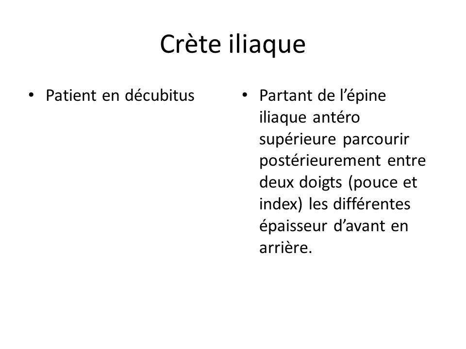 Crète iliaque Patient en décubitus Partant de lépine iliaque antéro supérieure parcourir postérieurement entre deux doigts (pouce et index) les différ