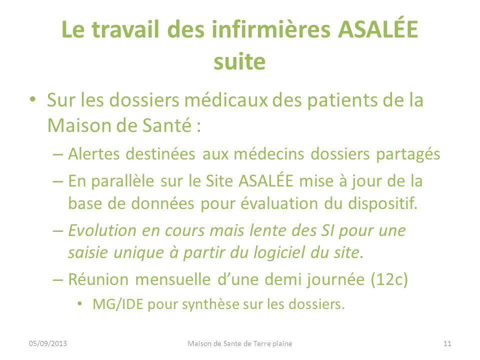 Le travail des infirmières ASALÉE suite Sur les dossiers médicaux des patients de la Maison de Santé : – Alertes destinées aux médecins dossiers parta
