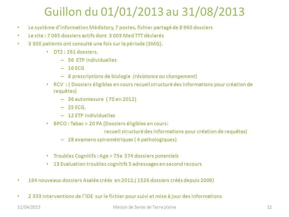 Guillon du 01/01/2013 au 31/08/2013 Le système dinformation Médistory, 7 postes, fichier partagé de 8 960 dossiers Le site : 7 065 dossiers actifs don