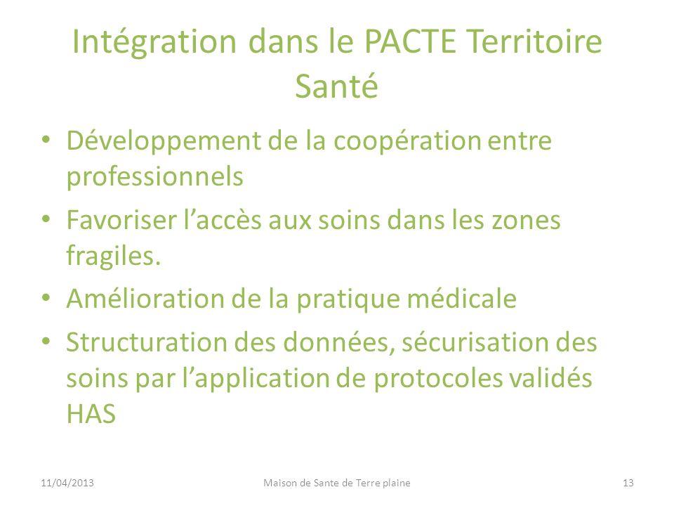Intégration dans le PACTE Territoire Santé Développement de la coopération entre professionnels Favoriser laccès aux soins dans les zones fragiles. Am