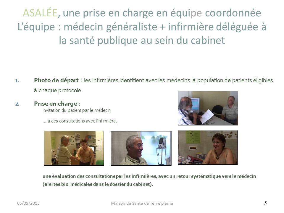 ASALÉE, une prise en charge en équipe coordonnée Léquipe : médecin généraliste + infirmière déléguée à la santé publique au sein du cabinet 1. Photo d
