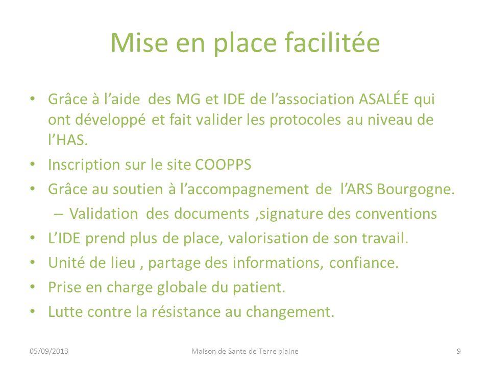 Mise en place facilitée Grâce à laide des MG et IDE de lassociation ASALÉE qui ont développé et fait valider les protocoles au niveau de lHAS. Inscrip