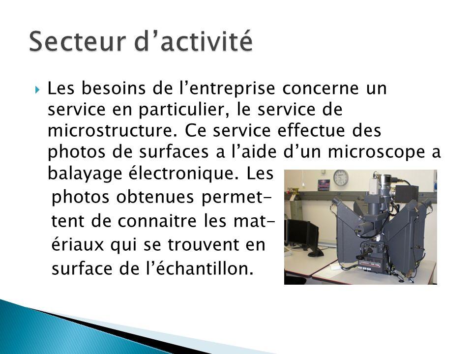 Les besoins de lentreprise concerne un service en particulier, le service de microstructure. Ce service effectue des photos de surfaces a laide dun mi
