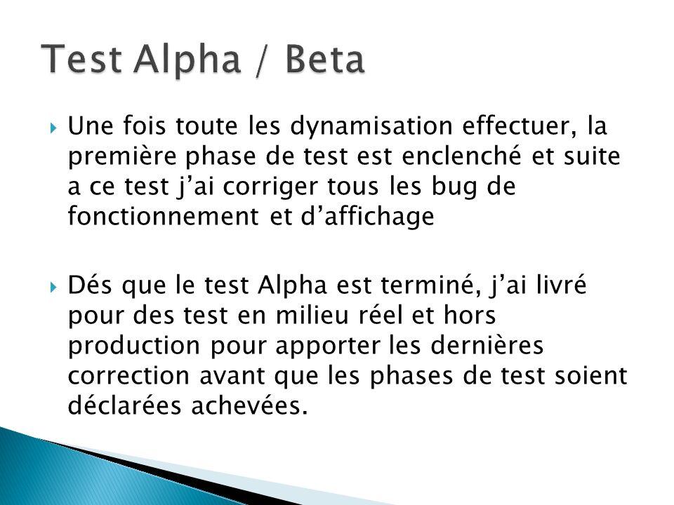 Une fois toute les dynamisation effectuer, la première phase de test est enclenché et suite a ce test jai corriger tous les bug de fonctionnement et d
