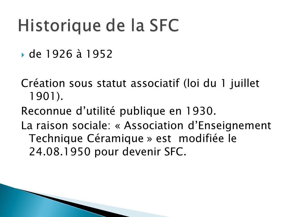 de 1926 à 1952 Création sous statut associatif (loi du 1 juillet 1901). Reconnue dutilité publique en 1930. La raison sociale: « Association dEnseigne