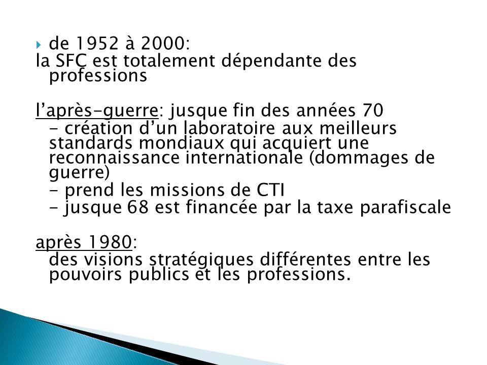 de 1952 à 2000: la SFC est totalement dépendante des professions laprès-guerre: jusque fin des années 70 - création dun laboratoire aux meilleurs stan