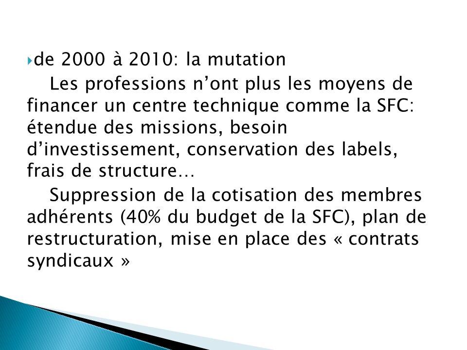 de 2000 à 2010: la mutation -Restructuration des locaux=>optimisation des revenus locatifs Définition daxes stratégiques: - Industrialisation et diversification de loffre essais (nouveaux essais, nouveaux marchés…) - développement des études (partenariats multiples, actions dans le cadre des PCRD, des pôles, des grandes agences de létat…) - création dICAR (« croissance externe », même si, pour la SFC, lopération a commencé par lexternalisation de son activité « réfractaires »)