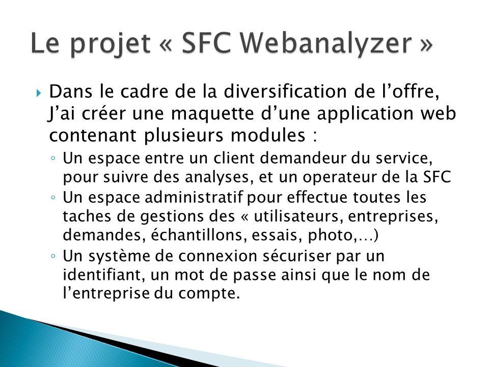 Dans le cadre de la diversification de loffre, Jai créer une maquette dune application web contenant plusieurs modules : Un espace entre un client dem