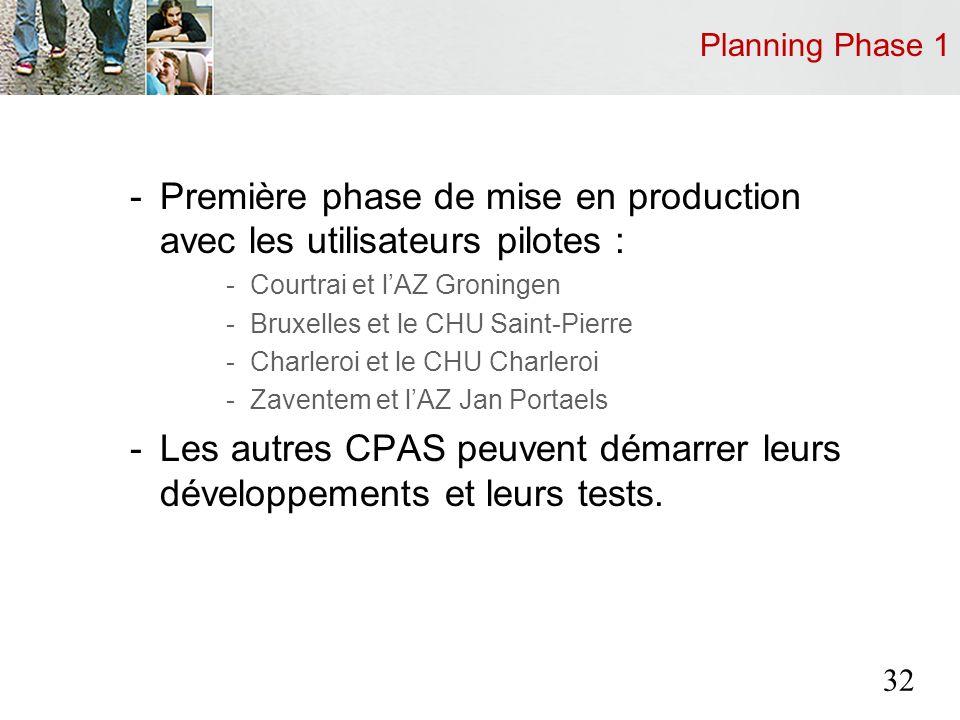 Planning Phase 1 -Première phase de mise en production avec les utilisateurs pilotes : -Courtrai et lAZ Groningen -Bruxelles et le CHU Saint-Pierre -Charleroi et le CHU Charleroi -Zaventem et lAZ Jan Portaels -Les autres CPAS peuvent démarrer leurs développements et leurs tests.