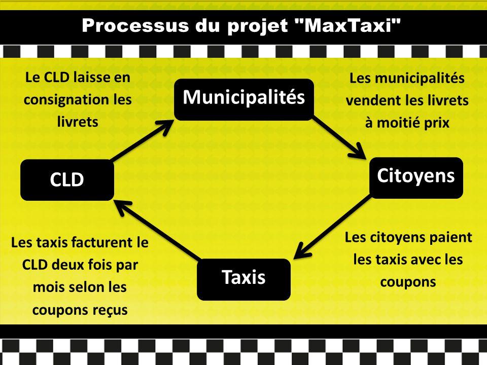 Processus du projet MaxTaxi Municipalités CLD Citoyens Taxis Le CLD laisse en consignation les livrets Les municipalités vendent les livrets à moitié prix Les taxis facturent le CLD deux fois par mois selon les coupons reçus Les citoyens paient les taxis avec les coupons