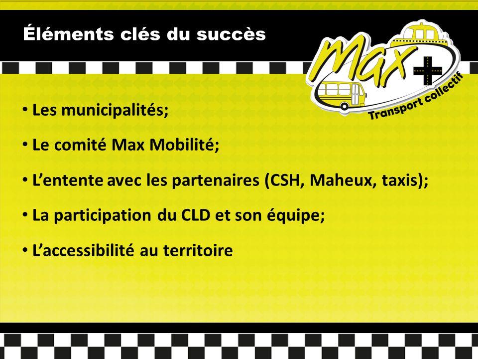 Éléments clés du succès Les municipalités; Le comité Max Mobilité; Lentente avec les partenaires (CSH, Maheux, taxis); La participation du CLD et son équipe; Laccessibilité au territoire