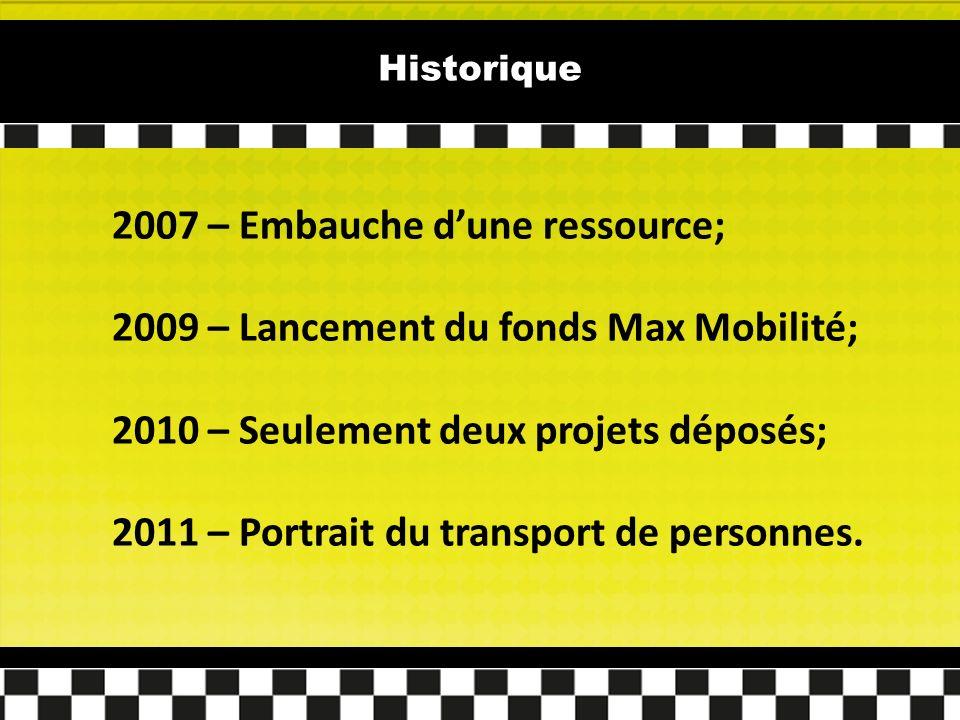 Historique 2007 – Embauche dune ressource; 2009 – Lancement du fonds Max Mobilité; 2010 – Seulement deux projets déposés; 2011 – Portrait du transport de personnes.
