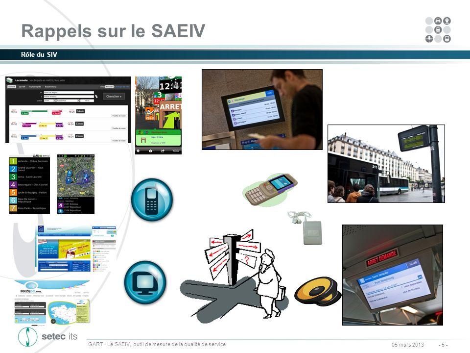 GART - Le SAEIV, outil de mesure de la qualité de service 05 mars 2013- 5 - Rappels sur le SAEIV Rôle du SIV