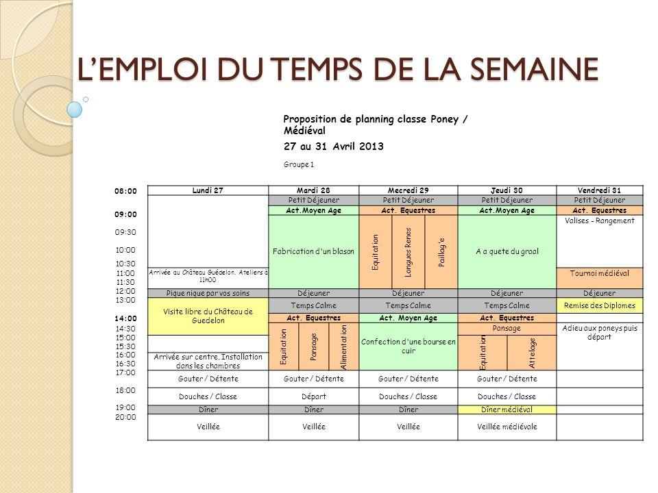 LEMPLOI DU TEMPS DE LA SEMAINE Proposition de planning classe Poney / Médiéval 27 au 31 Avril 2013 Groupe 1 08:00 Lundi 27Mardi 28Mecredi 29Jeudi 30Ve