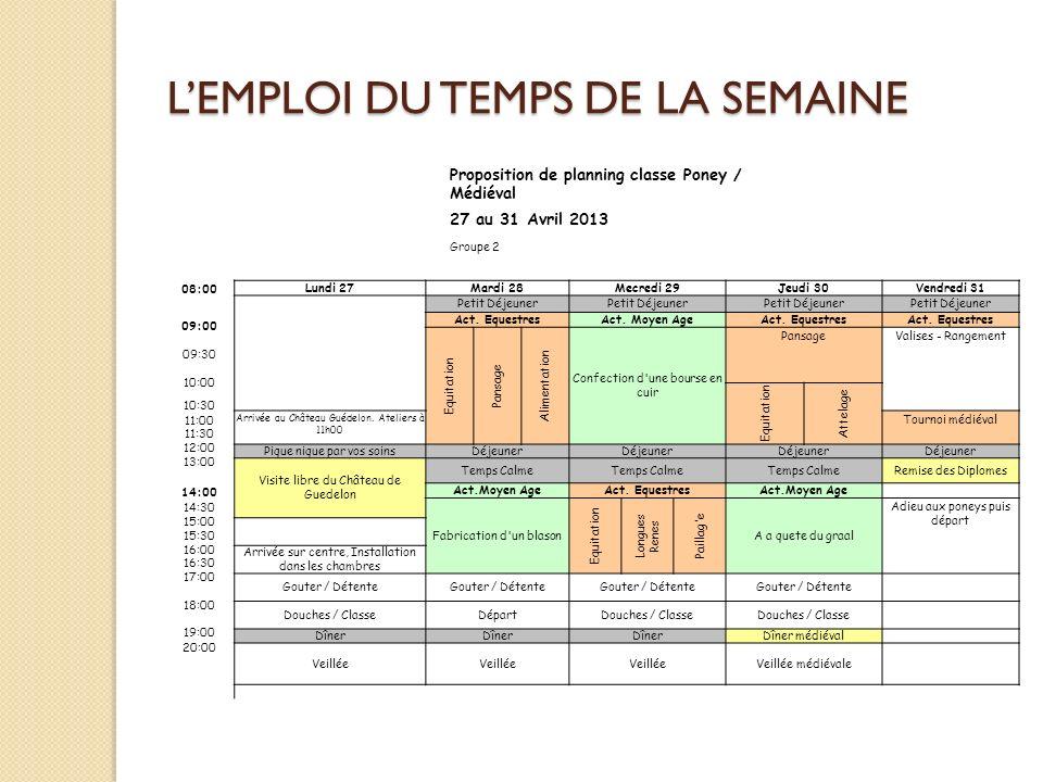 LEMPLOI DU TEMPS DE LA SEMAINE Proposition de planning classe Poney / Médiéval 27 au 31 Avril 2013 Groupe 2 08:00 Lundi 27Mardi 28Mecredi 29Jeudi 30Ve