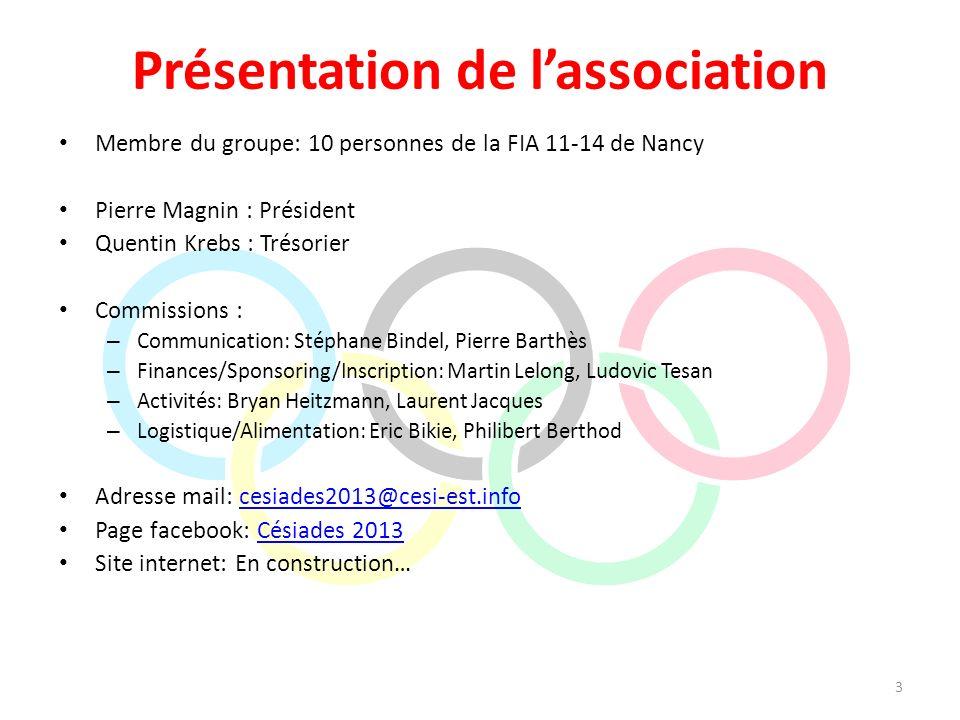 Présentation de lassociation Membre du groupe: 10 personnes de la FIA 11-14 de Nancy Pierre Magnin : Président Quentin Krebs : Trésorier Commissions :