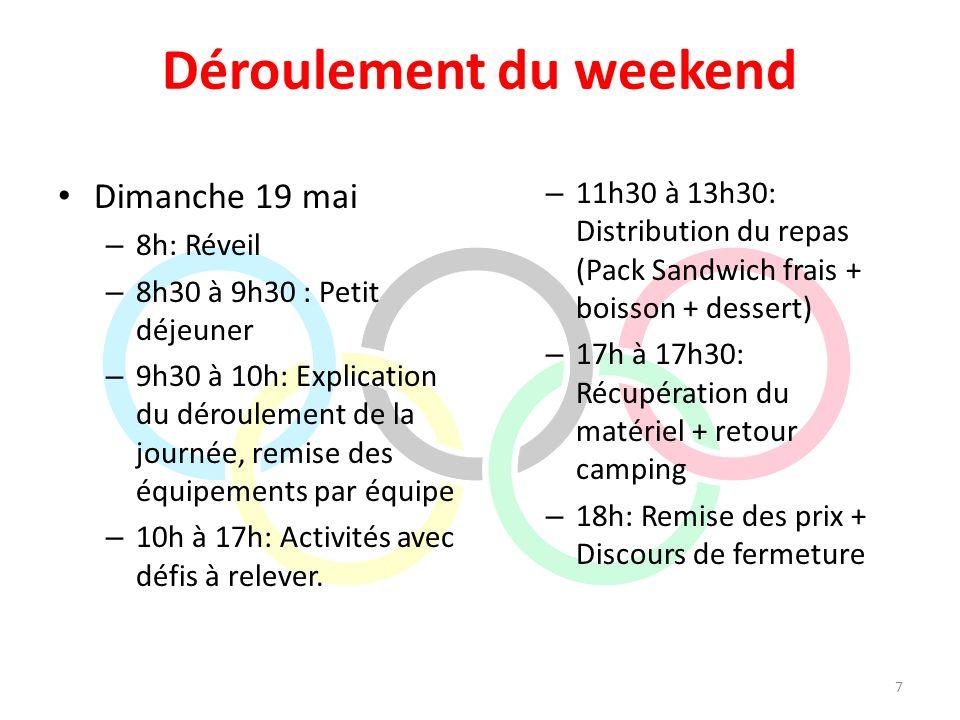 Déroulement du weekend Dimanche 19 mai – 8h: Réveil – 8h30 à 9h30 : Petit déjeuner – 9h30 à 10h: Explication du déroulement de la journée, remise des