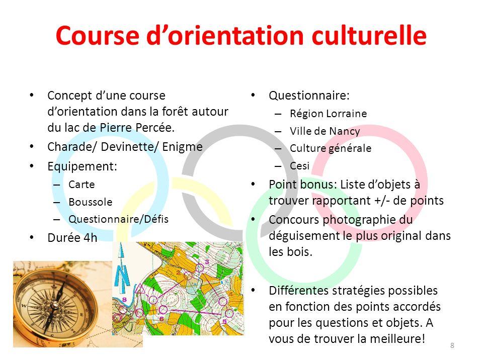 Course dorientation culturelle Concept dune course dorientation dans la forêt autour du lac de Pierre Percée. Charade/ Devinette/ Enigme Equipement: –