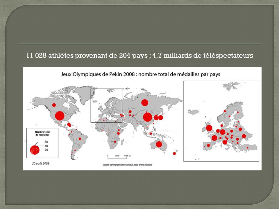 11 028 athlètes provenant de 204 pays ; 4,7 milliards de téléspectateurs