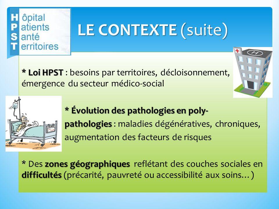 * Loi HPST * Loi HPST : besoins par territoires, décloisonnement, émergence du secteur médico-social * Évolution des pathologies en poly- * Évolution