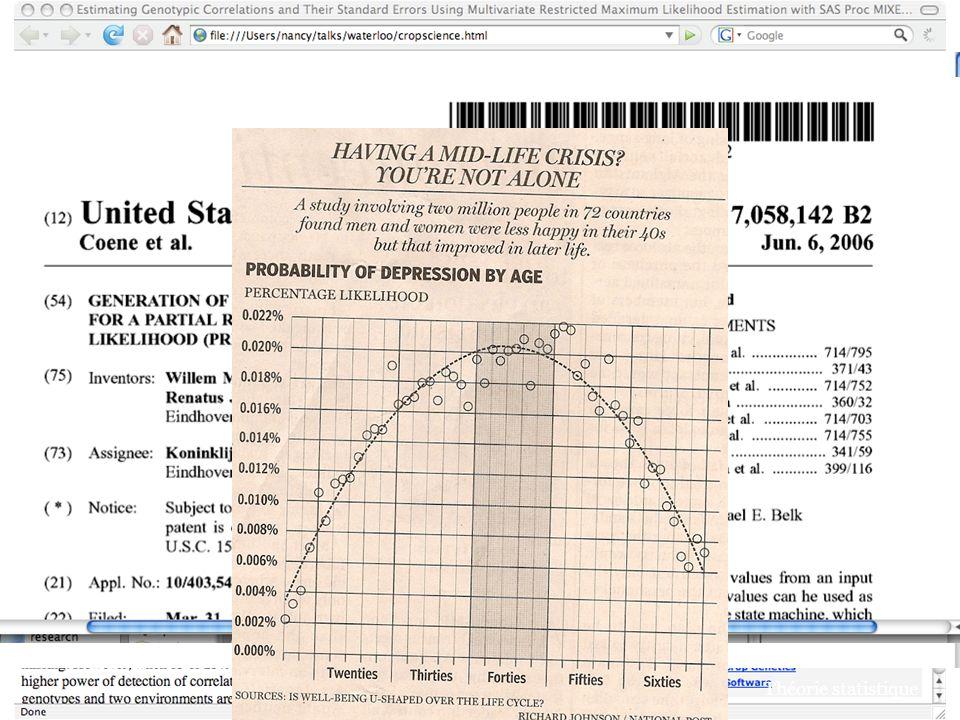 … et plus Vraisemblance partielle, quasi et composite SSC 2010 Analyse dimages Modèle de Rasch Modèle de Bradley-Terry Modèle à espace détats Dynamique des populations …